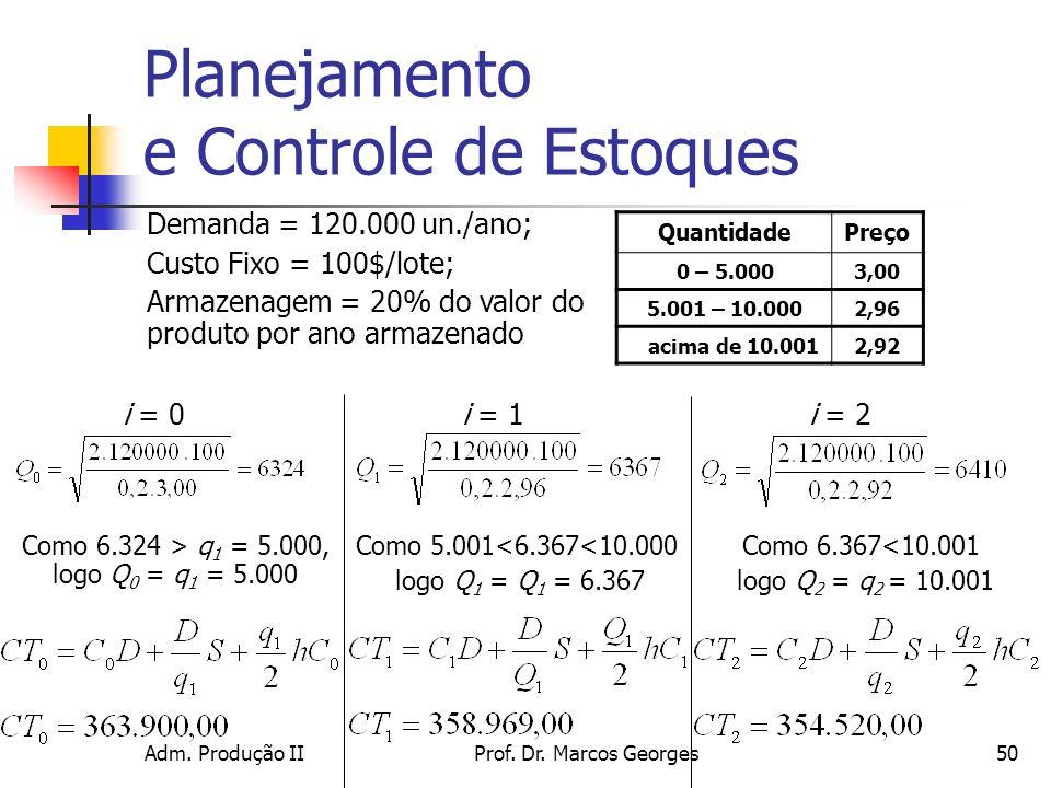 Adm. Produção IIProf. Dr. Marcos Georges50 Planejamento e Controle de Estoques Demanda = 120.000 un./ano; Custo Fixo = 100$/lote; Armazenagem = 20% do