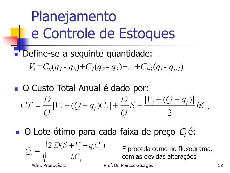 Adm. Produção IIProf. Dr. Marcos Georges53 Planejamento e Controle de Estoques Define-se a seguinte quantidade: V i =C 0 (q 1 - q 0 )+C 1 (q 2 - q 1 )