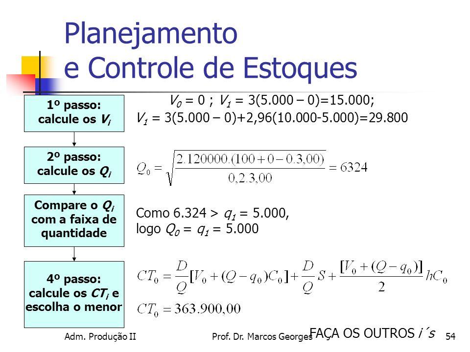 Adm. Produção IIProf. Dr. Marcos Georges54 Planejamento e Controle de Estoques V 0 = 0 ; V 1 = 3(5.000 – 0)=15.000; V 1 = 3(5.000 – 0)+2,96(10.000-5.0