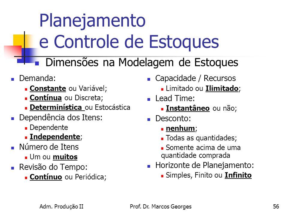 Adm. Produção IIProf. Dr. Marcos Georges56 Planejamento e Controle de Estoques Demanda: Constante ou Variável; Contínua ou Discreta; Determinística ou