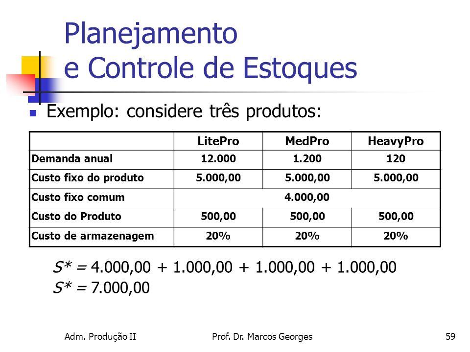 Adm. Produção IIProf. Dr. Marcos Georges59 Planejamento e Controle de Estoques Exemplo: considere três produtos: LiteProMedProHeavyPro Demanda anual12