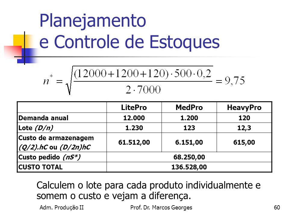 Adm. Produção IIProf. Dr. Marcos Georges60 Planejamento e Controle de Estoques LiteProMedProHeavyPro Demanda anual12.0001.200120 Lote (D/n)1.23012312,