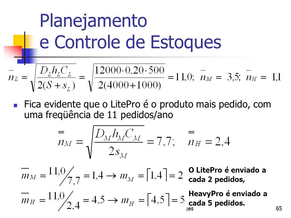 Adm. Produção IIProf. Dr. Marcos Georges65 Planejamento e Controle de Estoques Fica evidente que o LitePro é o produto mais pedido, com uma freqüência