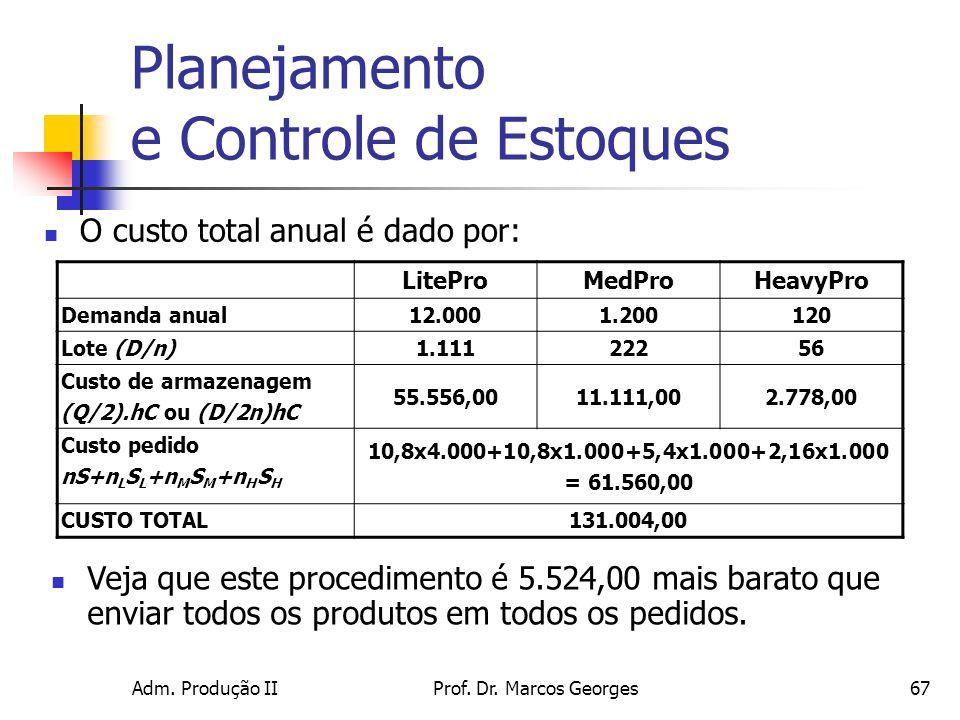 Adm. Produção IIProf. Dr. Marcos Georges67 Planejamento e Controle de Estoques O custo total anual é dado por: LiteProMedProHeavyPro Demanda anual12.0