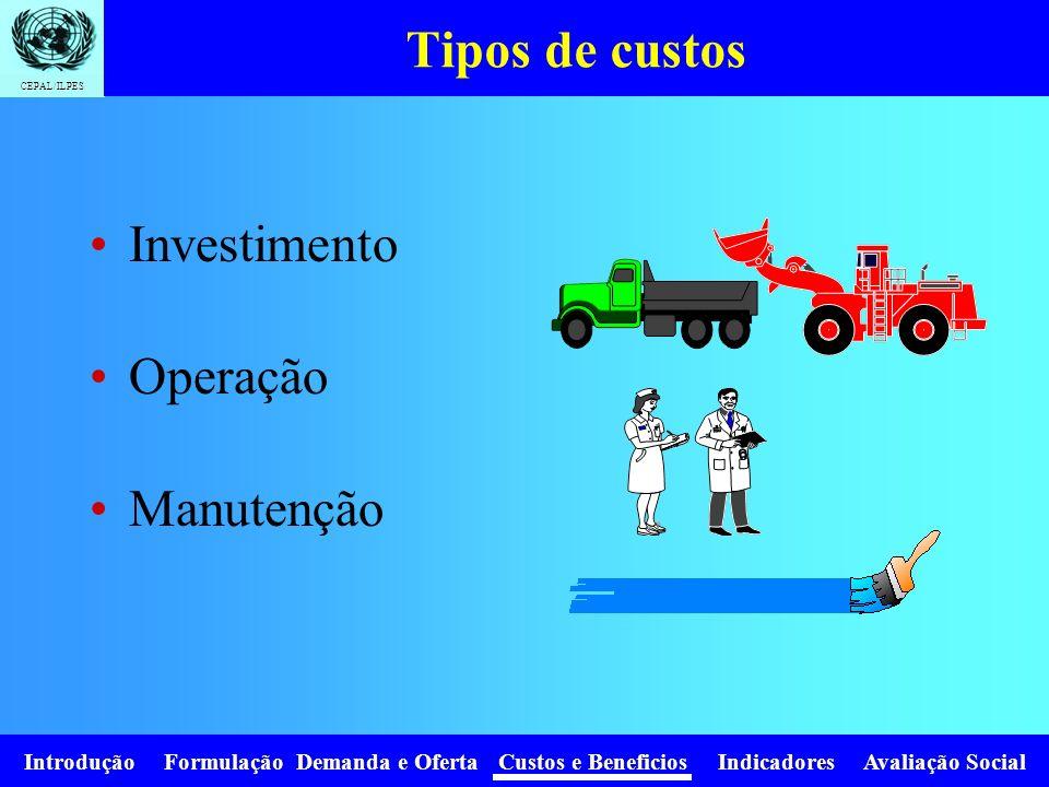 CEPAL/ILPES Introdução Formulação Demanda e Oferta Custos e Beneficios Indicadores Avaliação Social Tipos de custos Investimento Operação Manutenção