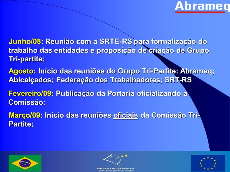 Junho-Julho/09: Reunião com as empresas fabricantes de máquinas para validação das soluções negociadas com SRTE-RS.