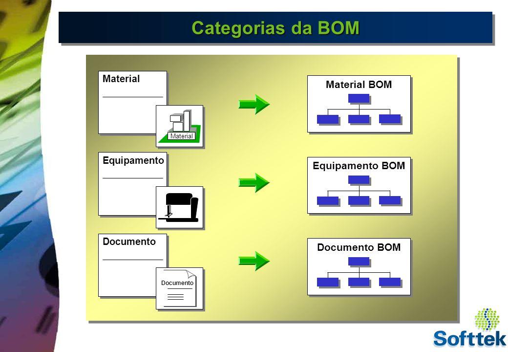 Válido a partir de SAP AG 1993 Valido até SAP AG 1993 2 Data de Validade das BOM