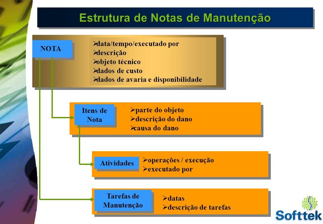 Status da Nota de Manutenção Status do sitema na nota Status do sistema Status do usuário Seleção de transações Status Geral Aberta Em processo Alocada em ordem Encerrada Tecnicamente Encerrada