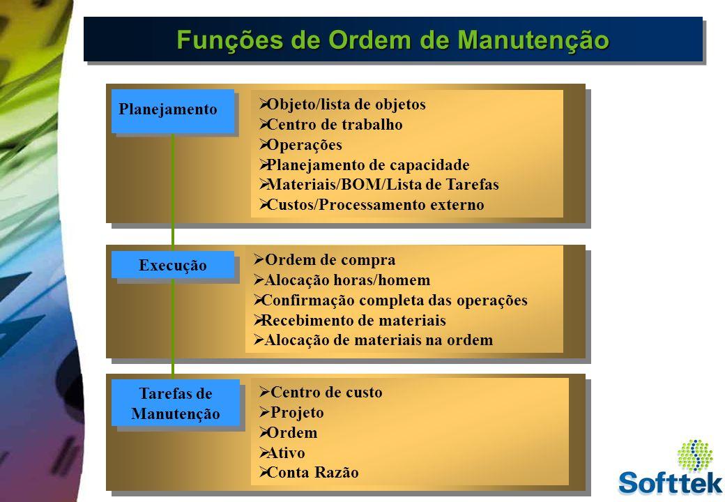 Carga e Planejamento de Capacidades Manut.
