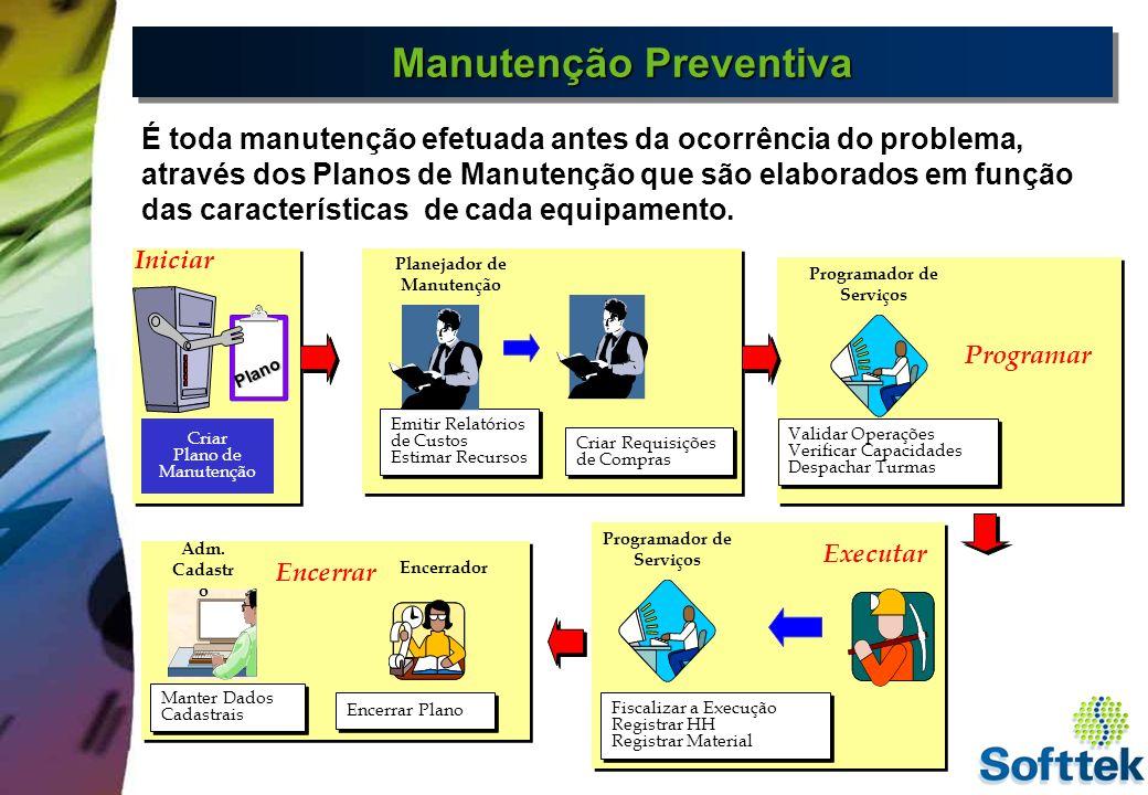 Razões para se efetuar Manutenção Preventiva Exigências legais (inspeções).