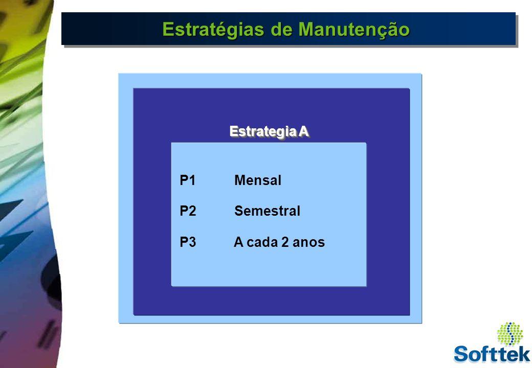 Estratégias e Pacotes 162418 Ciclo Total Estratégia A 12 Pacote 01 Pacote 02 Pacote 03