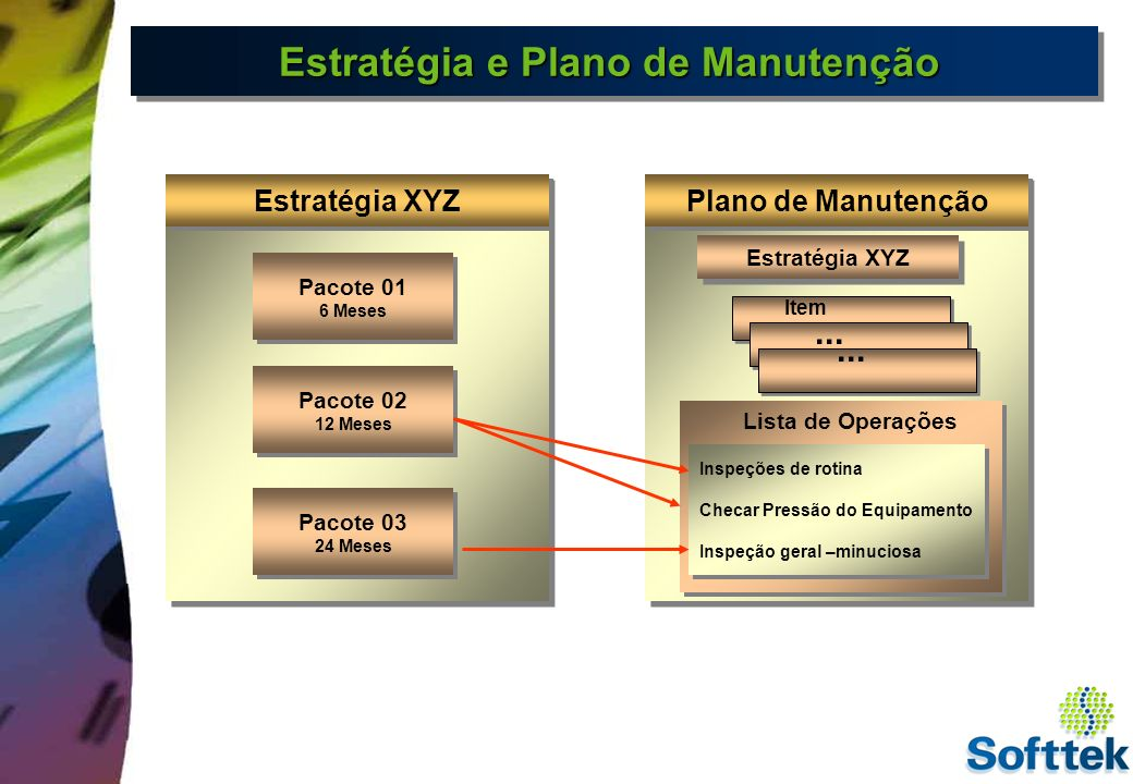 Itens de Manutenção e Lista de Tarefas Dados de posição Dados de Planejamento Tipo: A Grupo de roteiros: 200 174 1M 4M 6M Dados do Plano de manutenção Item de Manutenção Lista de Tarefas Dados gerais Tipo: A Grupo de roteiros: 200 174 Dados de operação: Operação 10: 1M 4M Operação 20: 1M 4M Operação 30: 6M Operação 40: 1M 4M