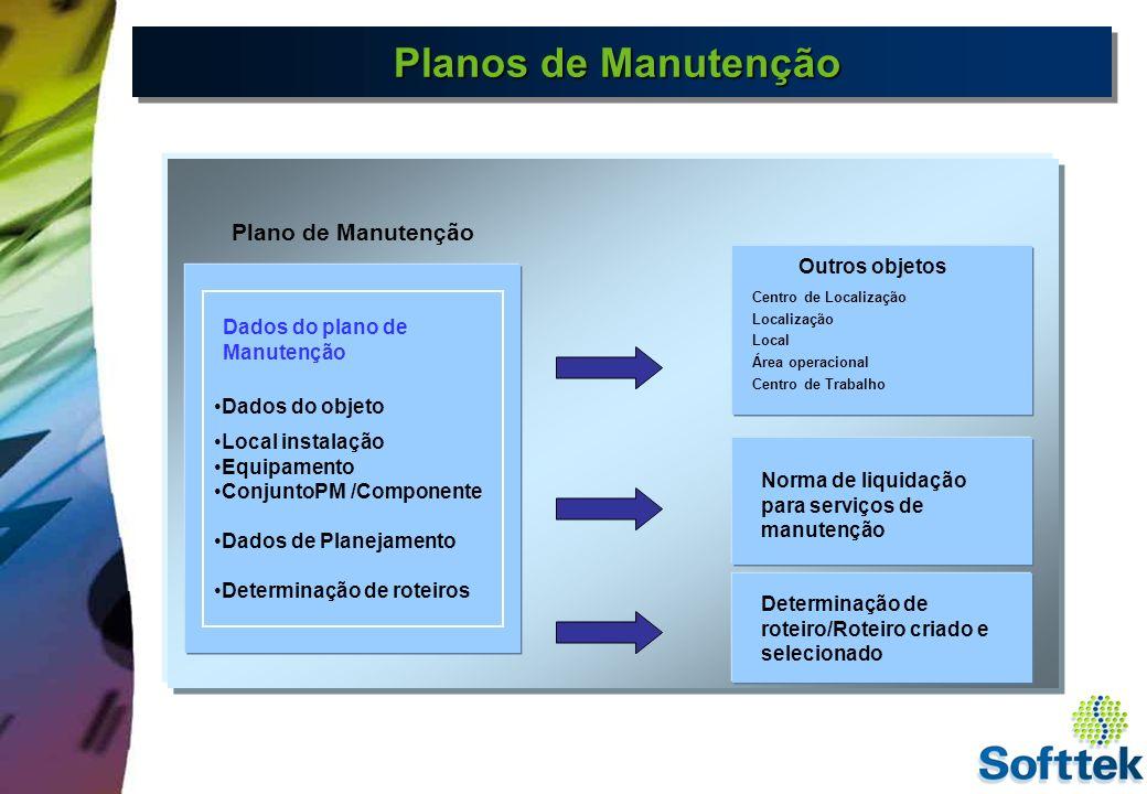 Estrutura do Plano de Manutenção Plano de Manutenção Programação de Manutenção Estratégia de Manutenção Previsão de datas para Manutenção 05.12.2001 05.01.2002 05.02.2002 Lista de Tarefas Itens de manutençãoOrdens de Manutenção