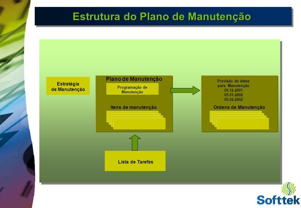 Fluxo de Manutenção Preventiva Plano de Manutenção Ordens de Manutenção EstrategiaLista de tarefas Item de Manutenção Estratégia 1M6M Lista tarefa A Op.