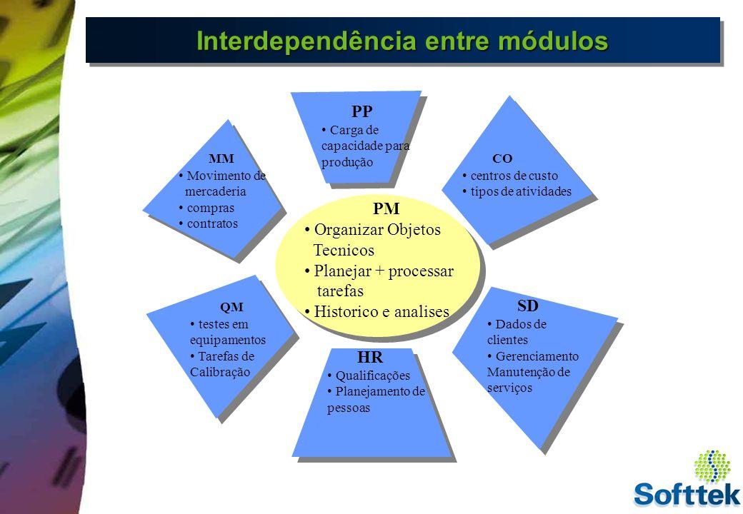 Estrutura Organizacional Mandante Empresa Centro Depósitos 001002001002 Centro de Planej.
