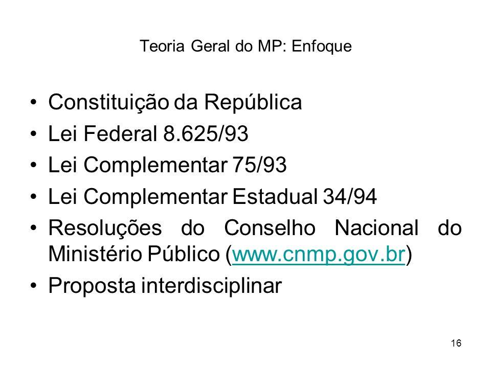 16 Teoria Geral do MP: Enfoque Constituição da República Lei Federal 8.625/93 Lei Complementar 75/93 Lei Complementar Estadual 34/94 Resoluções do Con