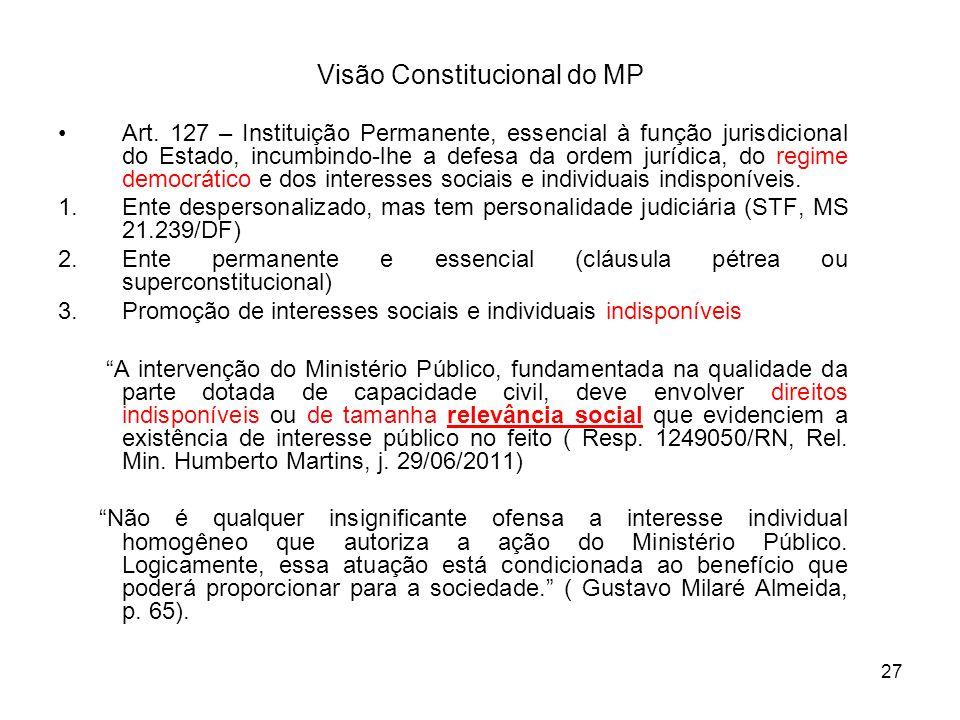 27 Visão Constitucional do MP Art. 127 – Instituição Permanente, essencial à função jurisdicional do Estado, incumbindo-lhe a defesa da ordem jurídica