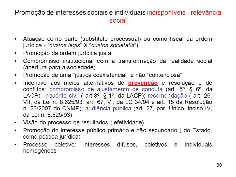 30 Promoção de interesses sociais e individuais indisponíveis - relevância social Atuação como parte (substituto processual) ou como fiscal da ordem j