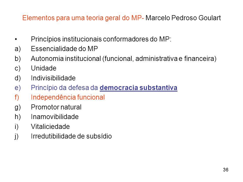 36 Elementos para uma teoria geral do MP- Marcelo Pedroso Goulart Princípios institucionais conformadores do MP: a)Essencialidade do MP b)Autonomia in