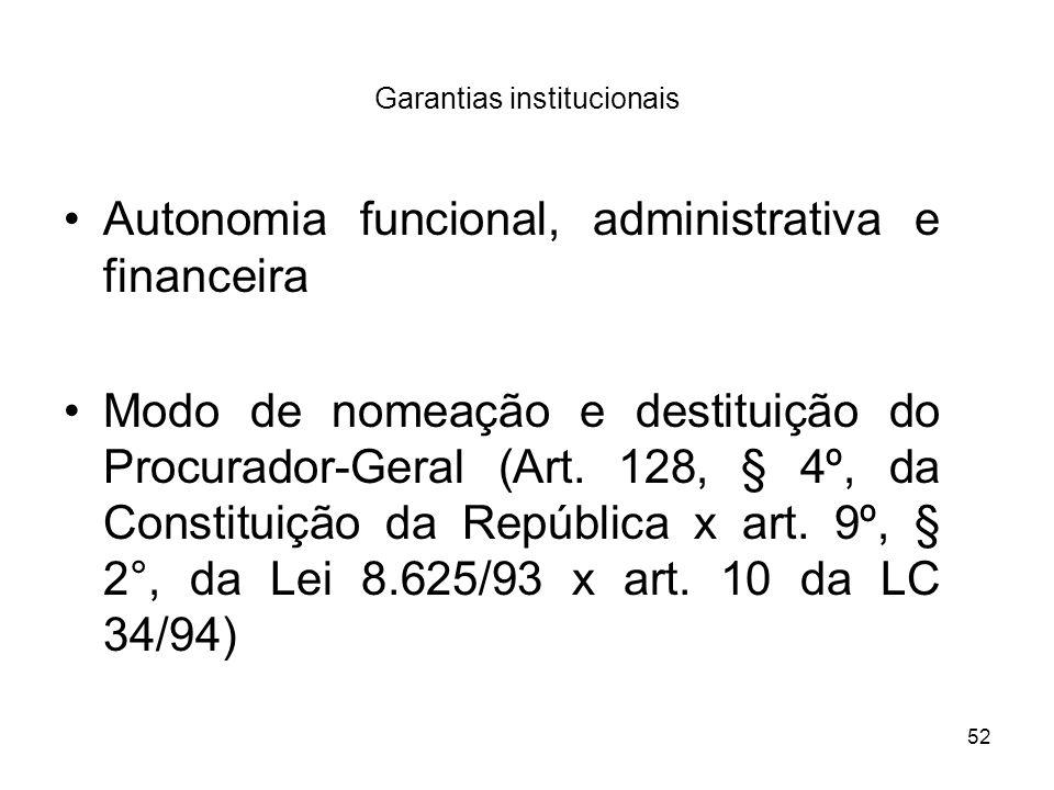 52 Garantias institucionais Autonomia funcional, administrativa e financeira Modo de nomeação e destituição do Procurador-Geral (Art. 128, § 4º, da Co
