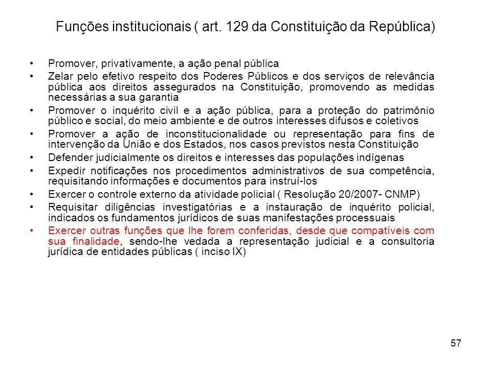 57 Funções institucionais ( art. 129 da Constituição da República) Promover, privativamente, a ação penal pública Zelar pelo efetivo respeito dos Pode