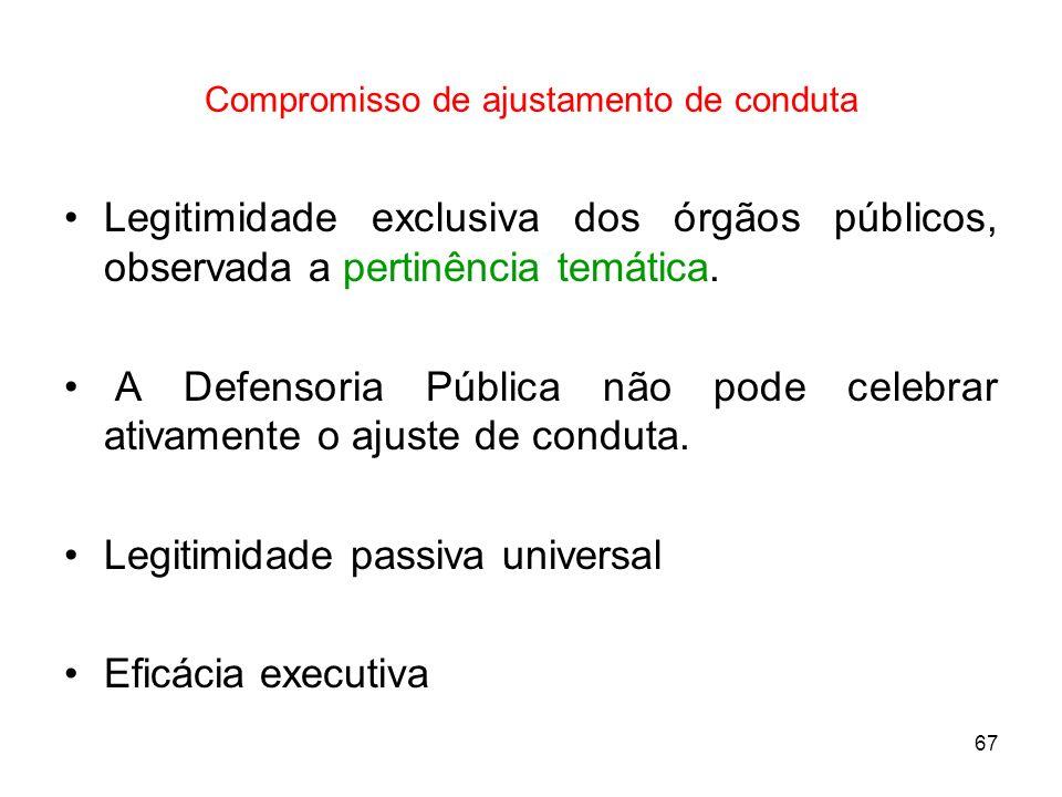 67 Compromisso de ajustamento de conduta Legitimidade exclusiva dos órgãos públicos, observada a pertinência temática. A Defensoria Pública não pode c