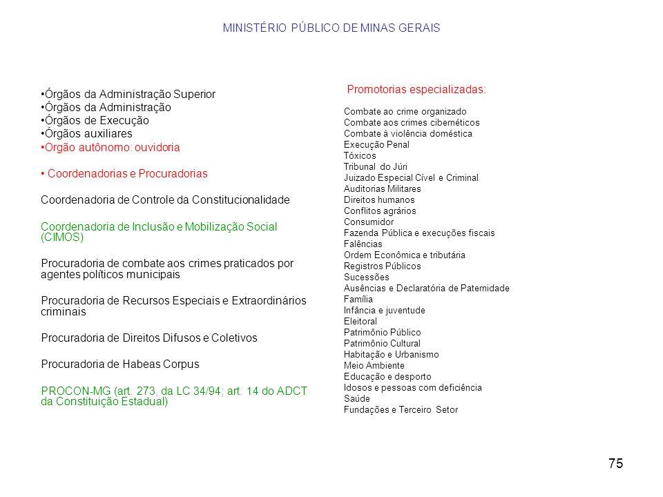 75 MINISTÉRIO PÚBLICO DE MINAS GERAIS Órgãos da Administração Superior Órgãos da Administração Órgãos de Execução Órgãos auxiliares Orgão autônomo: ou