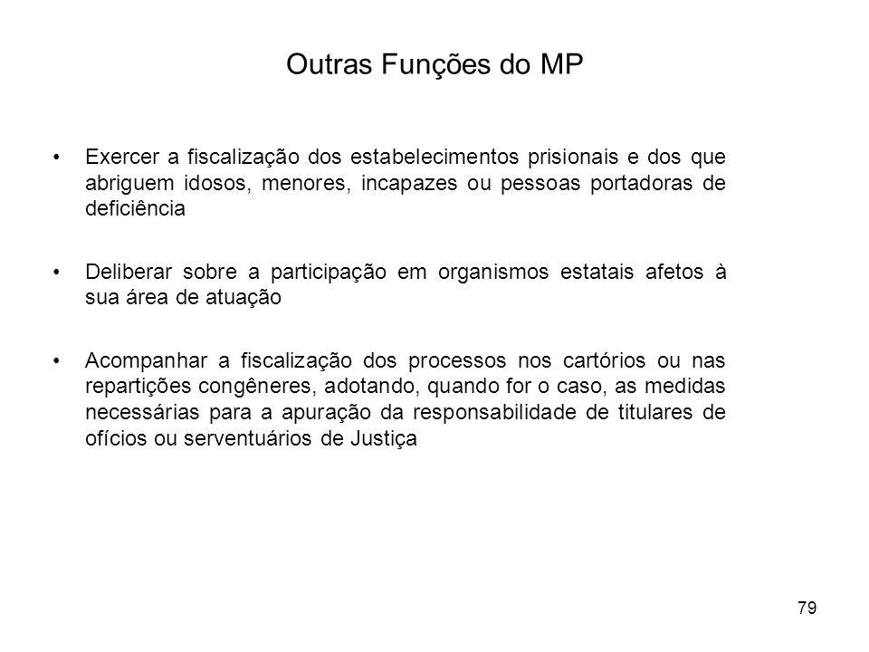 79 Outras Funções do MP Exercer a fiscalização dos estabelecimentos prisionais e dos que abriguem idosos, menores, incapazes ou pessoas portadoras de