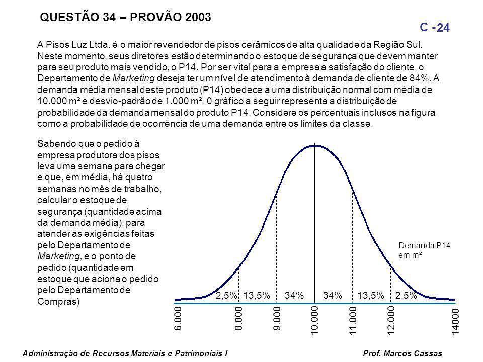 Administração de Recursos Materiais e Patrimoniais IProf. Marcos Cassas 24 C - 34% 13,5% 2,5% 10.00011.00012.00014000 9.0008.0006.000 Demanda P14 em m