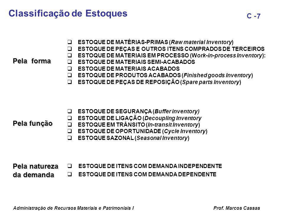 Administração de Recursos Materiais e Patrimoniais IProf. Marcos Cassas 7 C - Classificação de Estoques Pela forma ESTOQUE DE MATÉRIAS-PRIMAS (Raw mat