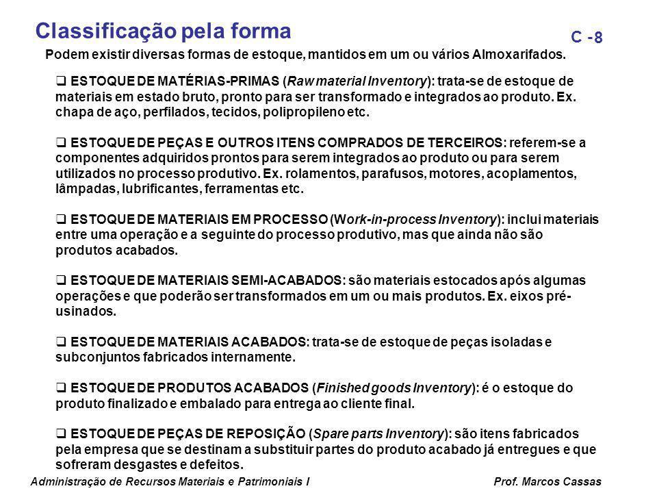 Administração de Recursos Materiais e Patrimoniais IProf. Marcos Cassas 8 C - ESTOQUE DE MATÉRIAS-PRIMAS (Raw material Inventory): trata-se de estoque