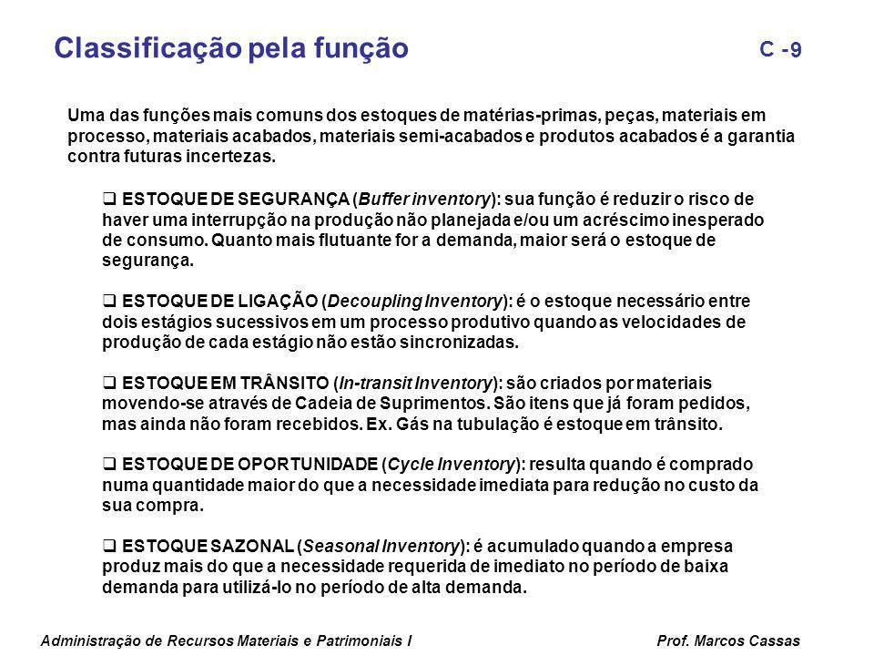 Administração de Recursos Materiais e Patrimoniais IProf. Marcos Cassas 9 C - ESTOQUE DE SEGURANÇA (Buffer inventory): sua função é reduzir o risco de
