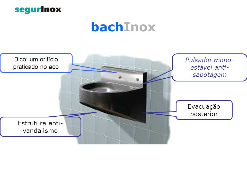 Pulsador mono- estável anti- sabotagem Estrutura anti- vandalismo Evacuação posterior Bico: um orifício praticado no aço bachInox