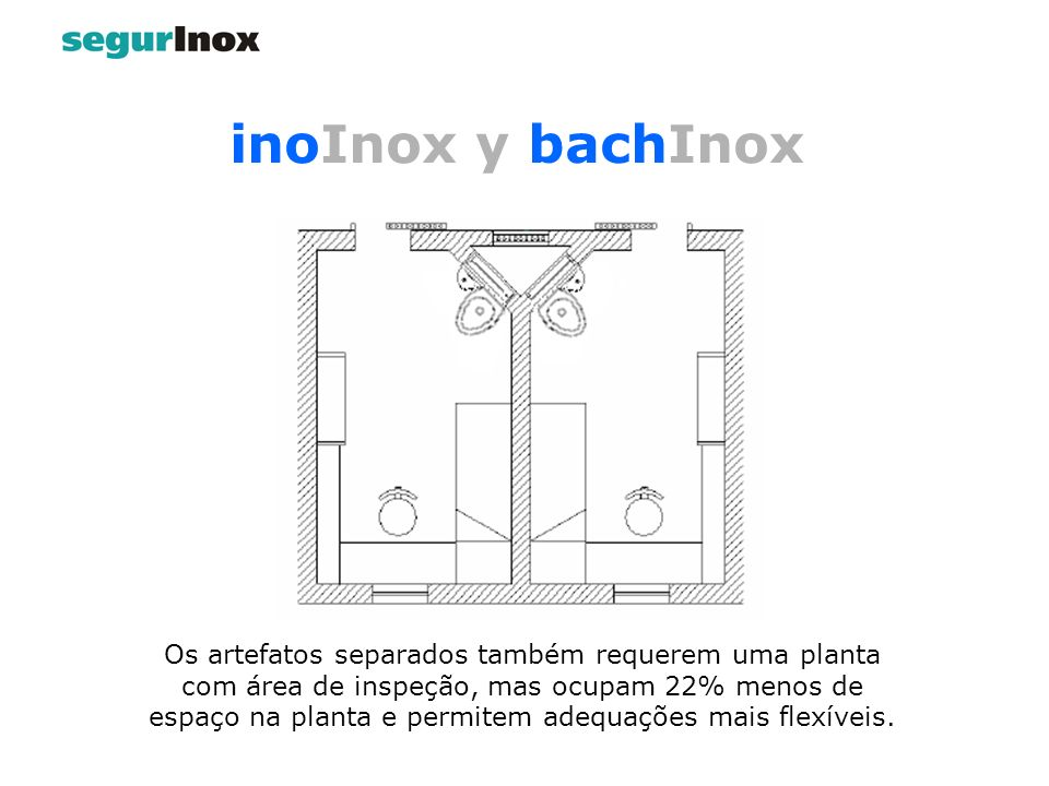 inoInox y bachInox Os artefatos separados também requerem uma planta com área de inspeção, mas ocupam 22% menos de espaço na planta e permitem adequaç