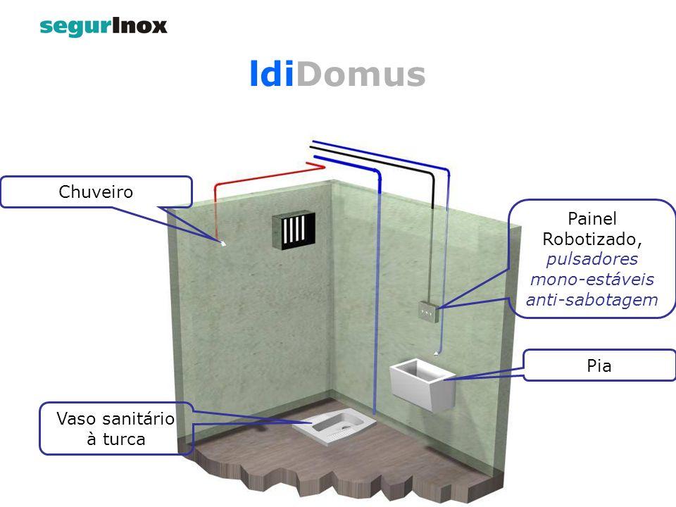 Painel Robotizado, pulsadores mono-estáveis anti-sabotagem Chuveiro Vaso sanitário à turca Pia ldiDomus