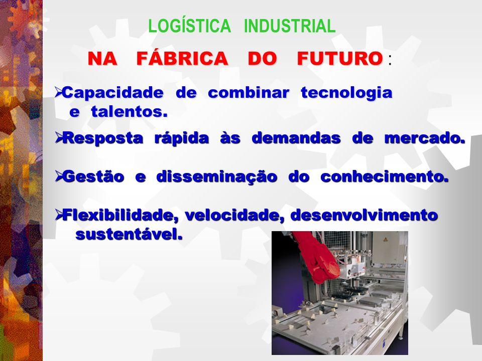LOGÍSTICA INDUSTRIAL NA FÁBRICA DO FUTURO NA FÁBRICA DO FUTURO : Capacidade de combinar tecnologia Capacidade de combinar tecnologia e talentos.