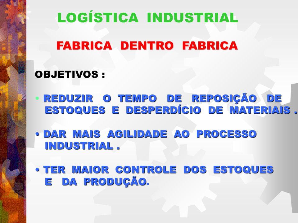 LOGÍSTICA INDUSTRIAL FABRICA DENTRO FABRICA OBJETIVOS : REDUZIR O TEMPO DE REPOSIÇÃO DE ESTOQUES E DESPERDÍCIO DE MATERIAIS.