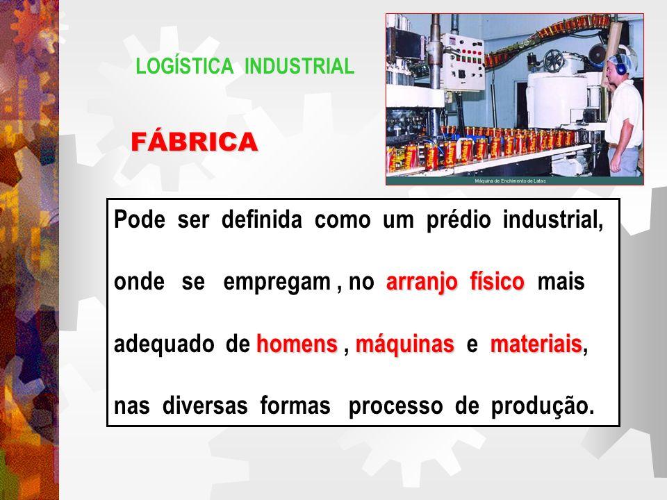 LOGÍSTICA INDUSTRIAL FÁBRICA Pode ser definida como um prédio industrial, arranjo físico onde se empregam, no arranjo físico mais homensmáquinas materiais adequado de homens, máquinas e materiais, nas diversas formas processo de produção.