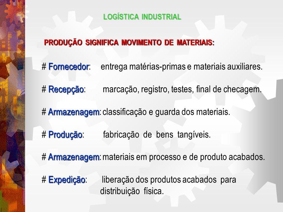 LOGÍSTICA INDUSTRIAL PRODUÇÃO SIGNIFICA MOVIMENTO DE MATERIAIS: Fornecedor # Fornecedor: entrega matérias-primas e materiais auxiliares.