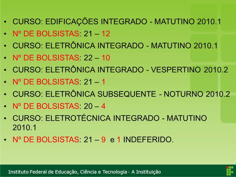 Instituto Federal de Educação, Ciência e Tecnologia · A Instituição CURSO: EDIFICAÇÕES INTEGRADO - MATUTINO 2010.1 Nº DE BOLSISTAS: 21 – 12 CURSO: ELE