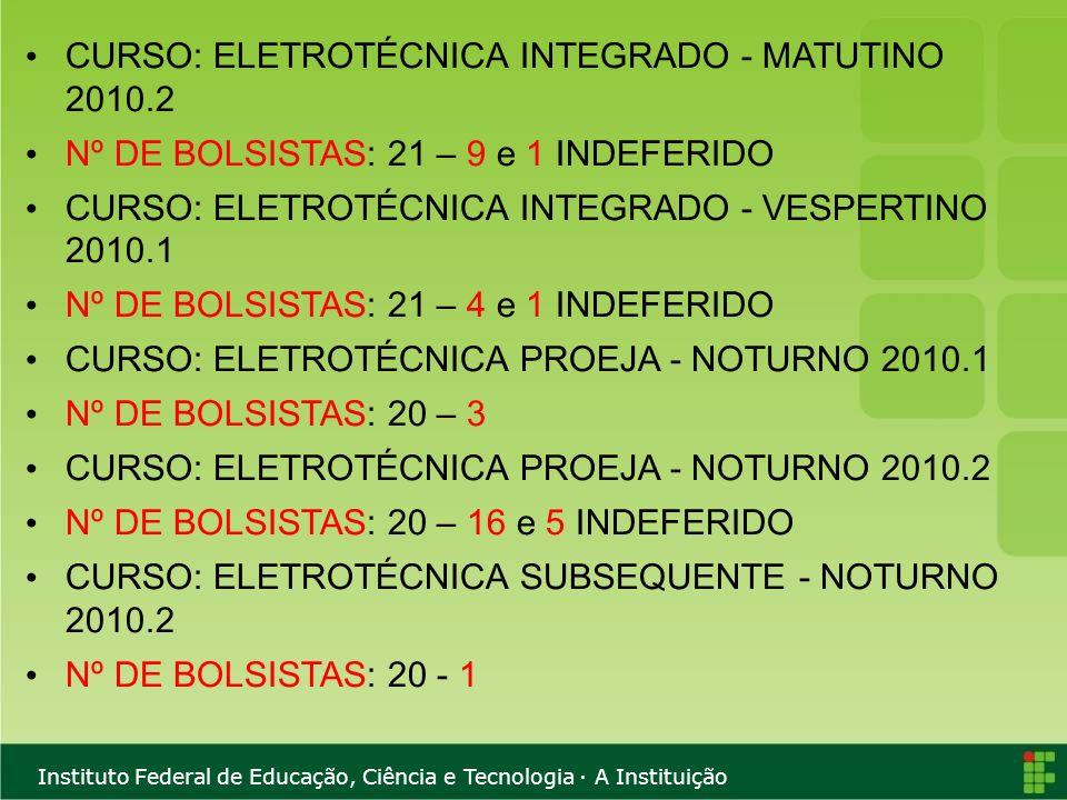 Instituto Federal de Educação, Ciência e Tecnologia · A Instituição CURSO: ELETROTÉCNICA INTEGRADO - MATUTINO 2010.2 Nº DE BOLSISTAS: 21 – 9 e 1 INDEF