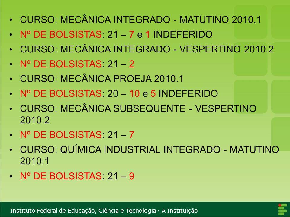 Instituto Federal de Educação, Ciência e Tecnologia · A Instituição CURSO: MECÂNICA INTEGRADO - MATUTINO 2010.1 Nº DE BOLSISTAS: 21 – 7 e 1 INDEFERIDO