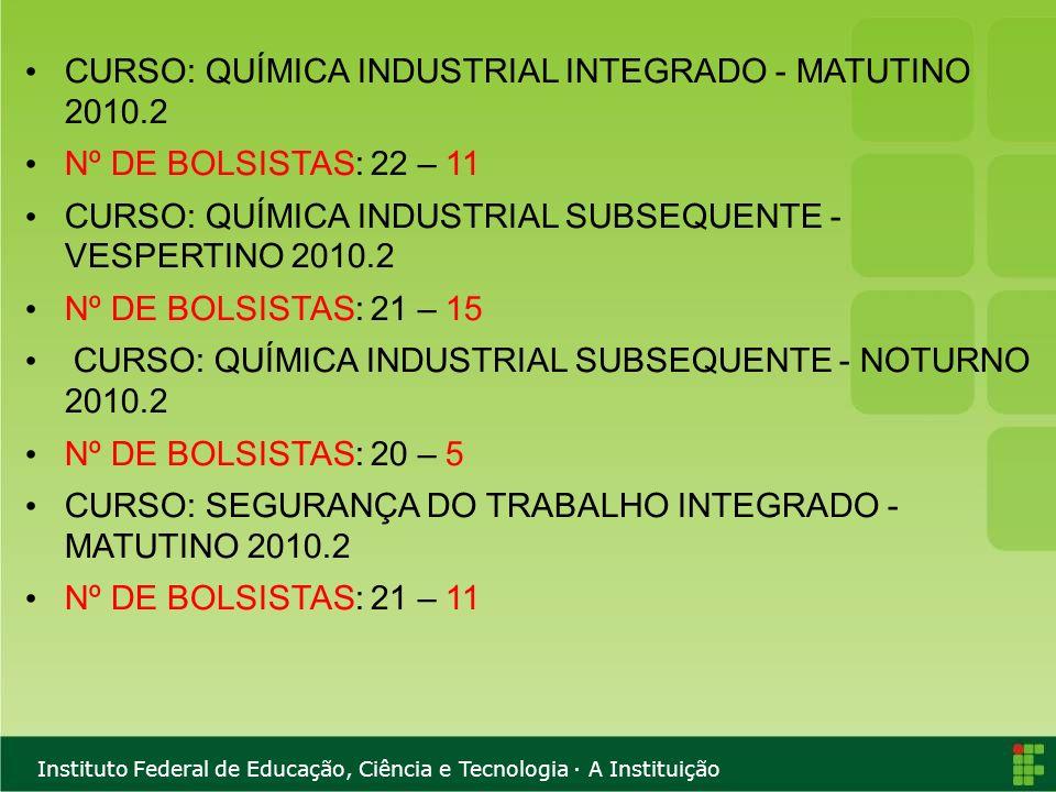 Instituto Federal de Educação, Ciência e Tecnologia · A Instituição CURSO: QUÍMICA INDUSTRIAL INTEGRADO - MATUTINO 2010.2 Nº DE BOLSISTAS: 22 – 11 CUR