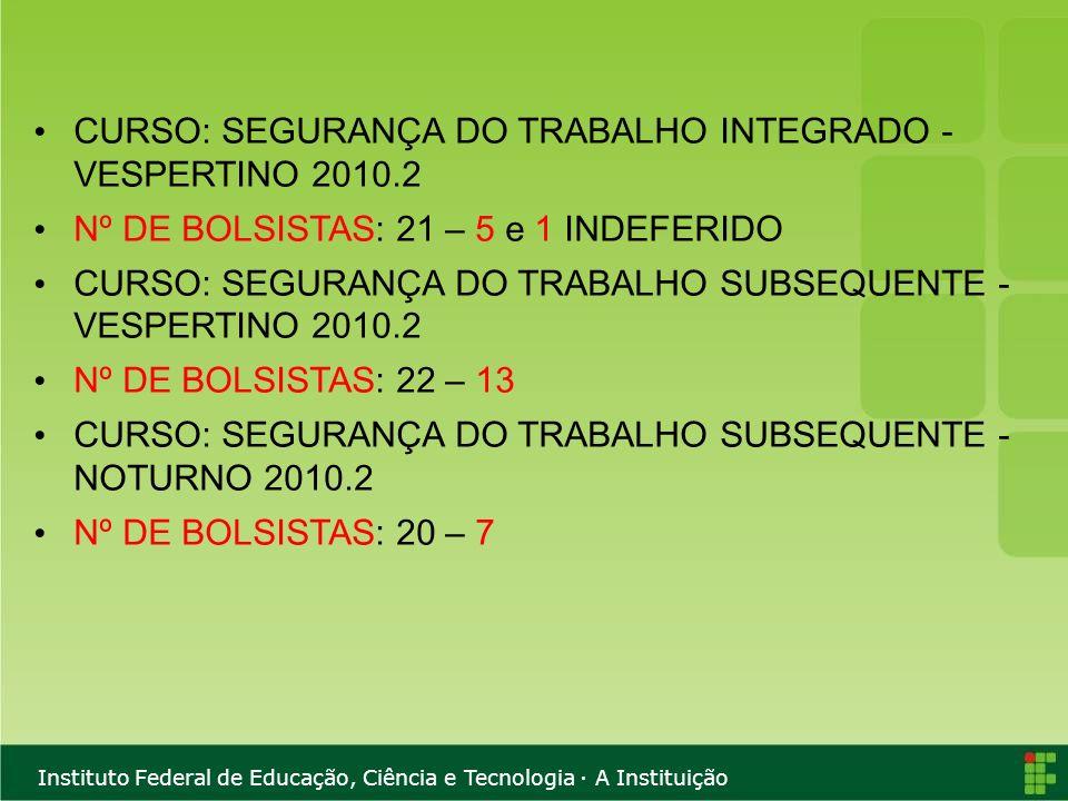 Instituto Federal de Educação, Ciência e Tecnologia · A Instituição CURSO: SEGURANÇA DO TRABALHO INTEGRADO - VESPERTINO 2010.2 Nº DE BOLSISTAS: 21 – 5