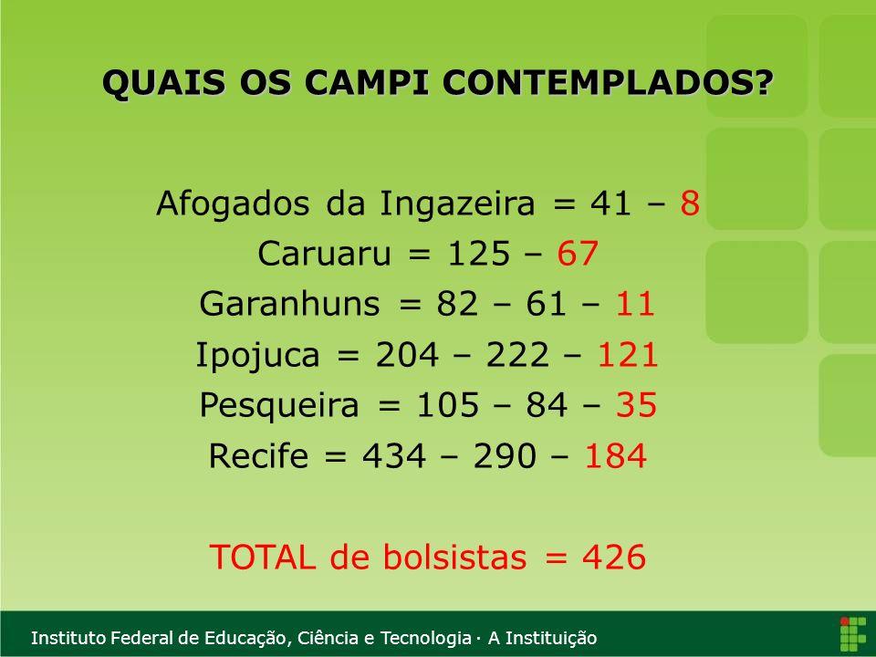 Instituto Federal de Educação, Ciência e Tecnologia · A Instituição QUAIS OS CAMPI CONTEMPLADOS? Afogados da Ingazeira = 41 – 8 Caruaru = 125 – 67 Gar
