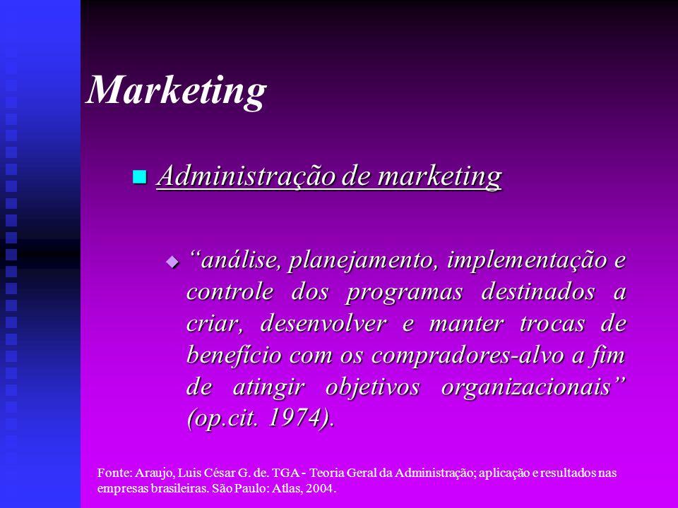 Fonte: Araujo, Luis César G. de. TGA - Teoria Geral da Administração; aplicação e resultados nas empresas brasileiras. São Paulo: Atlas, 2004. Marketi