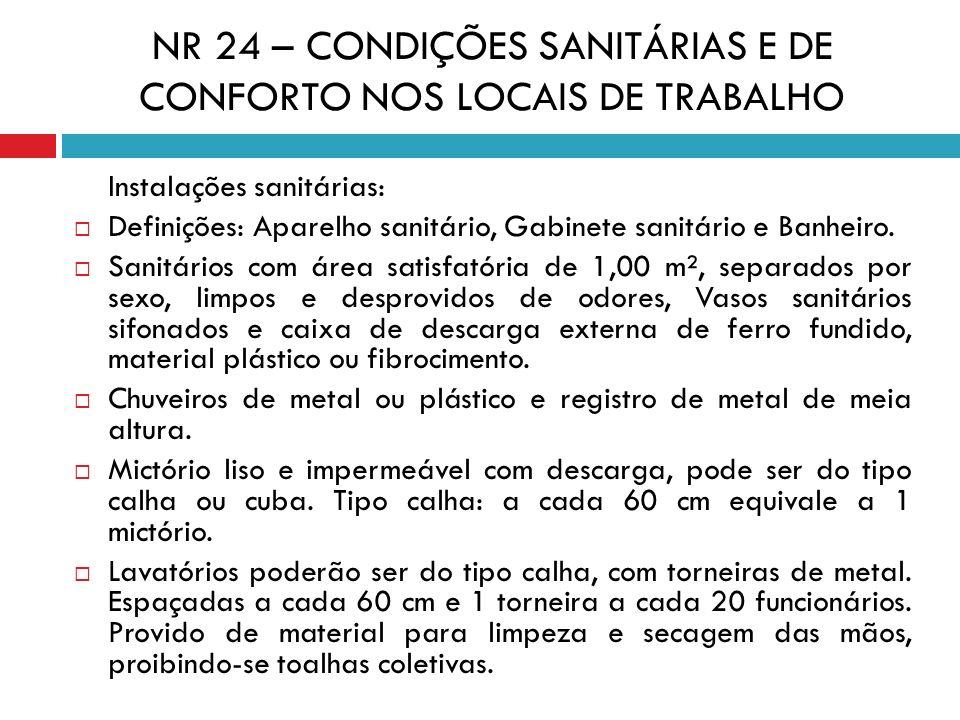 NR 24 – CONDIÇÕES SANITÁRIAS E DE CONFORTO NOS LOCAIS DE TRABALHO Instalações sanitárias: Definições: Aparelho sanitário, Gabinete sanitário e Banheir