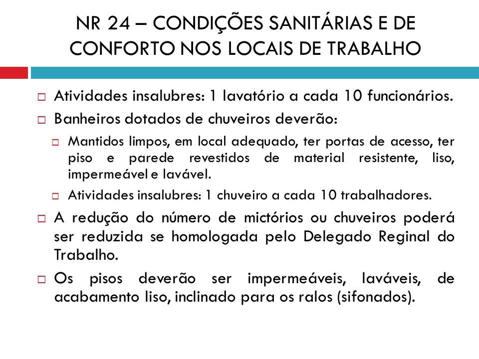 NR 24 – CONDIÇÕES SANITÁRIAS E DE CONFORTO NOS LOCAIS DE TRABALHO Atividades insalubres: 1 lavatório a cada 10 funcionários. Banheiros dotados de chuv