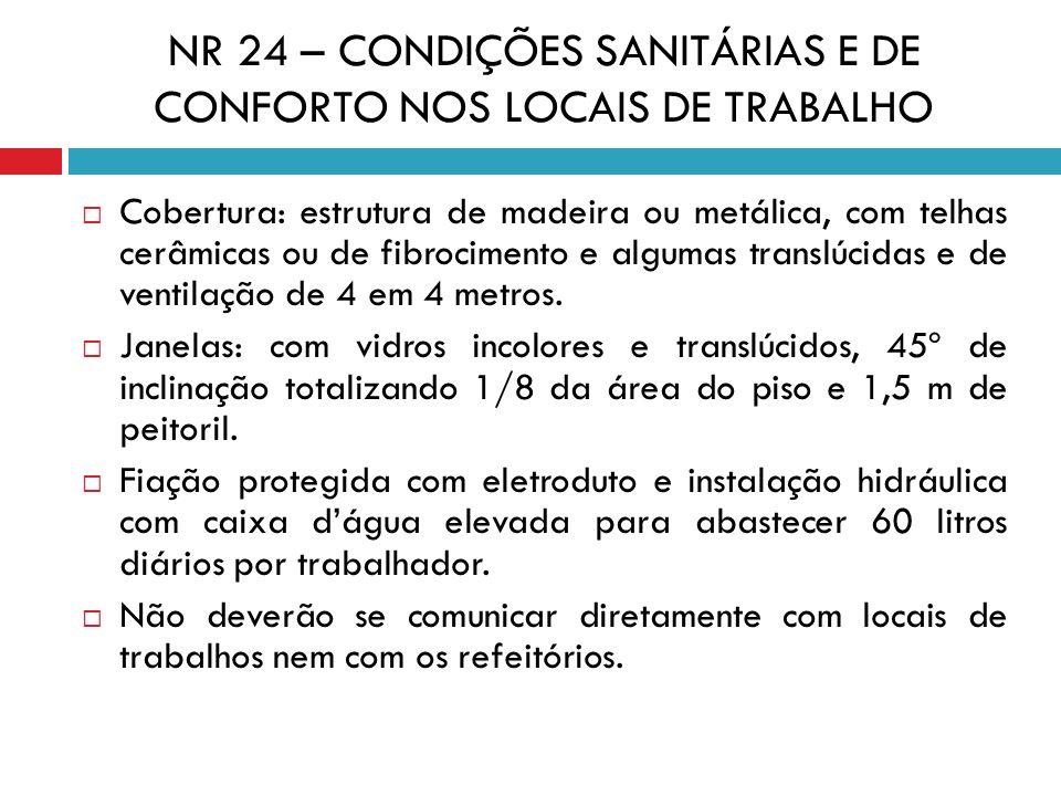 NR 24 – CONDIÇÕES SANITÁRIAS E DE CONFORTO NOS LOCAIS DE TRABALHO Cobertura: estrutura de madeira ou metálica, com telhas cerâmicas ou de fibrocimento