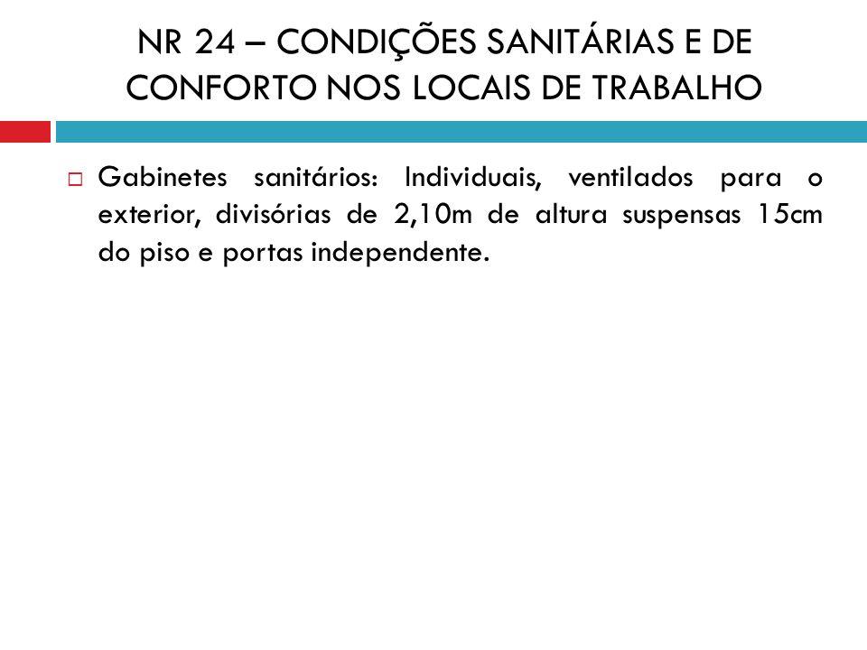 NR 24 – CONDIÇÕES SANITÁRIAS E DE CONFORTO NOS LOCAIS DE TRABALHO Gabinetes sanitários: Individuais, ventilados para o exterior, divisórias de 2,10m d